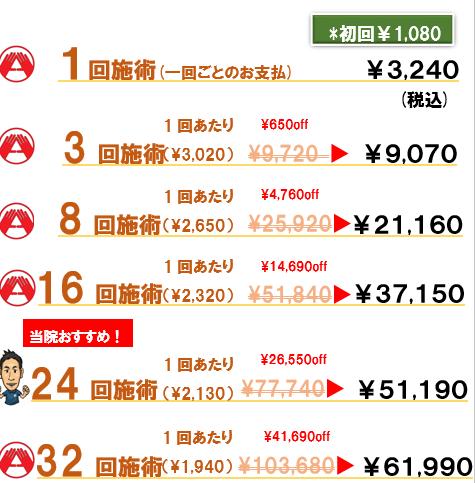 愛知県岡崎市のアームズ整骨院のEMS料金表です